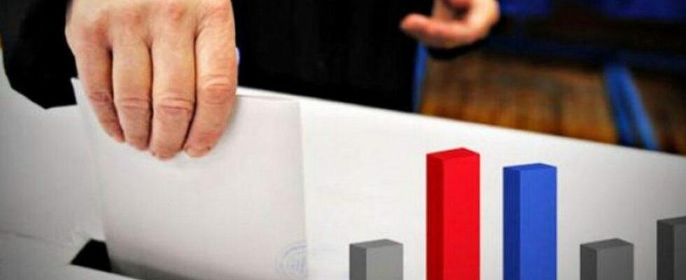 Νέα δημοσκόπηση: Ποια η διαφορά ΝΔ-ΣΥΡΙΖΑ